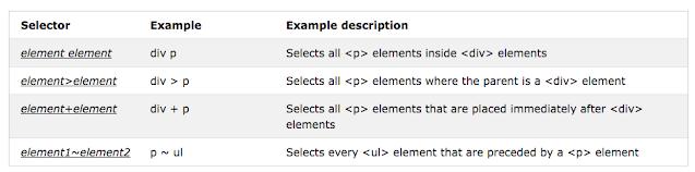 أمثلة علي المحددات الشائعة