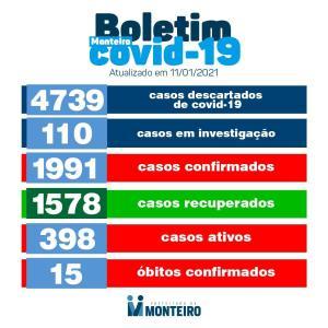 Secretaria de Saúde de Monteiro divulga boletim oficial sobre covid nesta segunda, 11