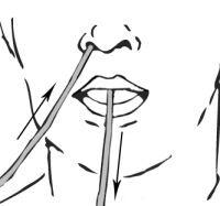 Промывание носа из ноздри в рот