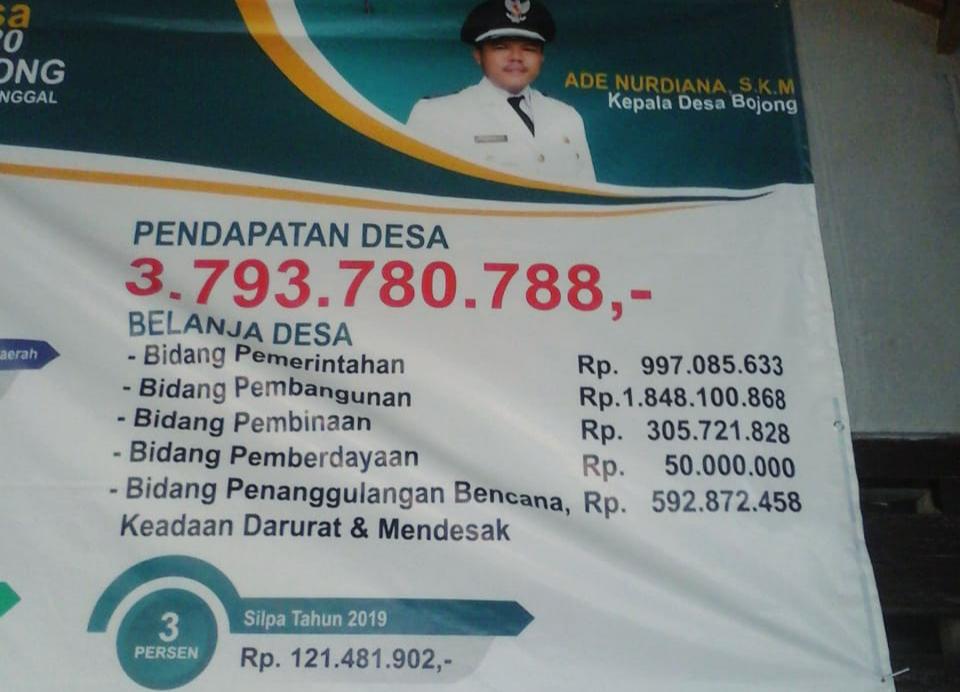 ADD Desa Kabupaten Bogor