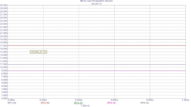 графики временного анализа схемы в микрокапе