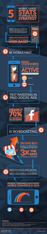 5 estadísticas sobre el uso de móviles para mejorar tu estrategia de marketing