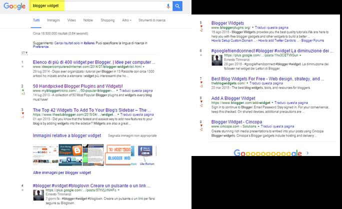 blogger-widget-parola-chiave