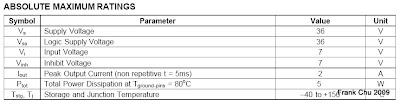 L293的參數:電壓到36V,電流到2A