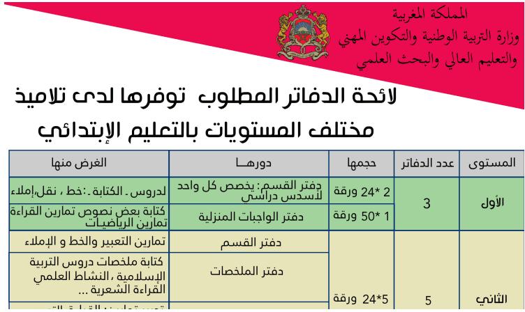 لائحة دفاتر التلاميذ لجميع المستويات pdf