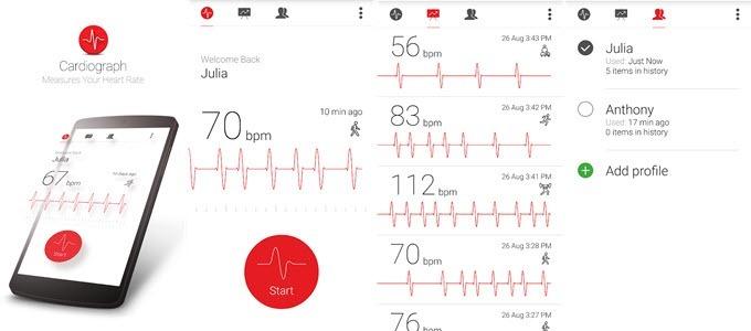 cardiografo