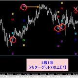 USD/JPY M5 2014年7月勝率【89.83】%リアルタイムで確認した直近シグナル2014.7.11まで