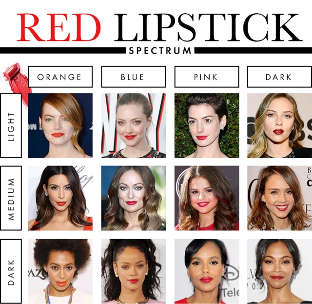 red lipstick spectrum,colores de lapices de labios