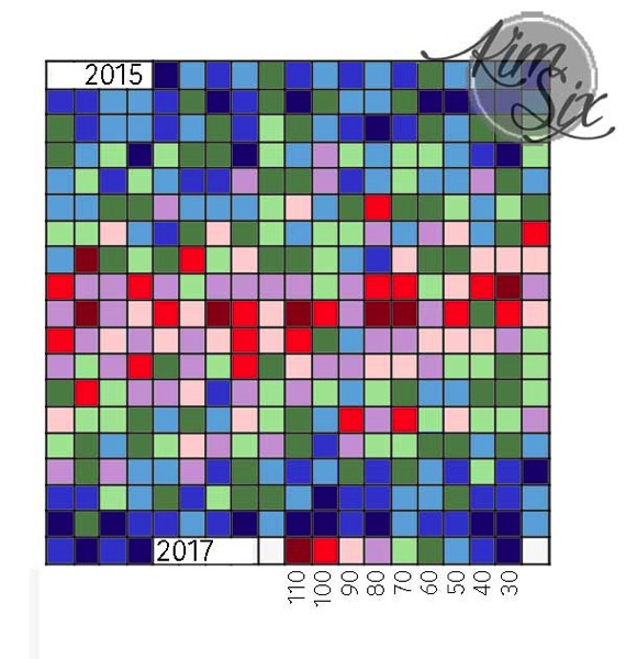 Temperature Quilt Mock Up