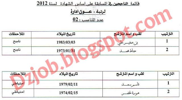 القائمة الاسمية للناجحين في مسابقة توظيف اداريين بجامعة الجلفة 2012 99.jpg