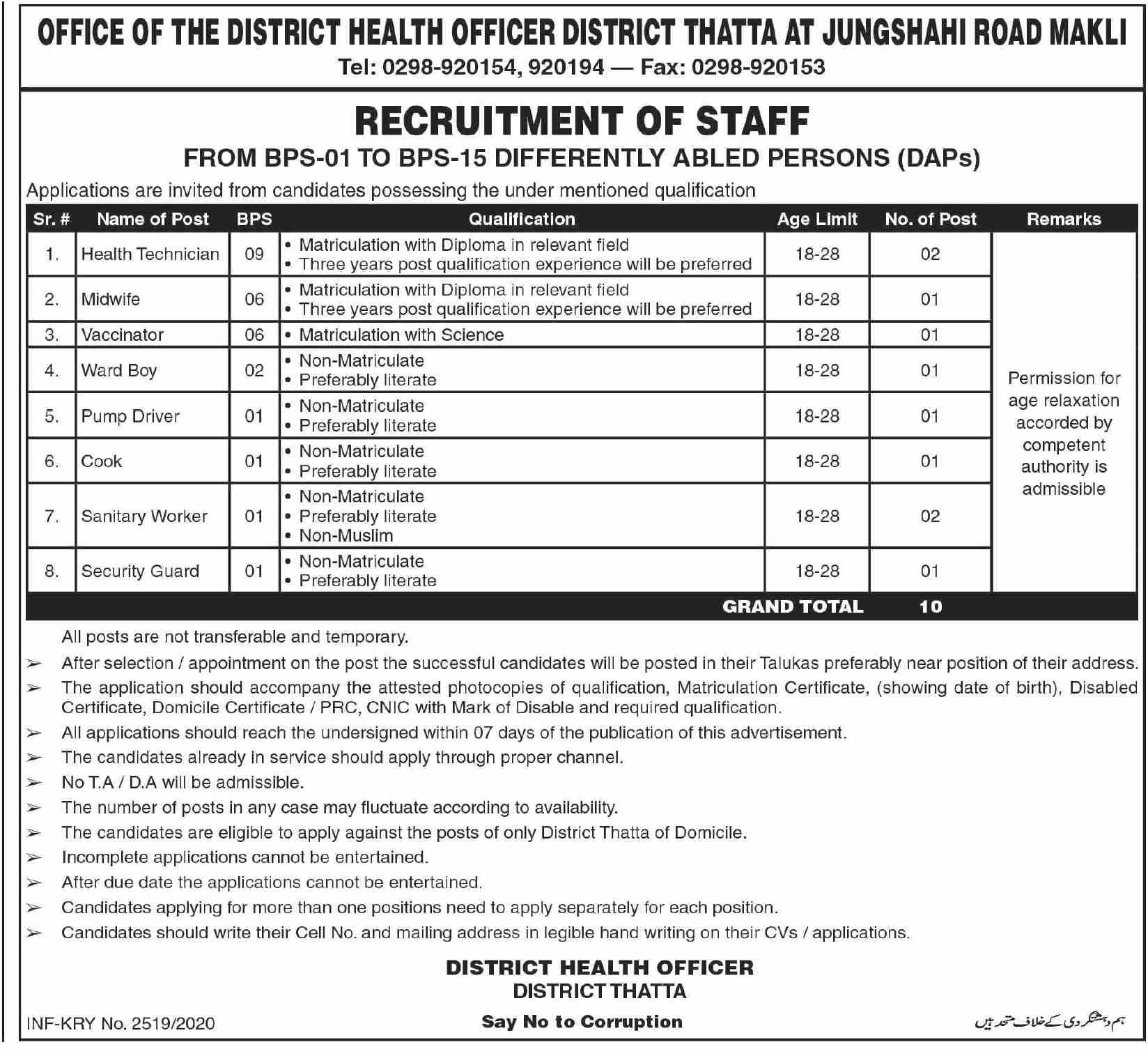 District Health Officer DHO Jobs September 2020