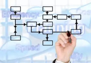 hal yang harus diperhatikan dalam perencanaan bisnis ecommerce