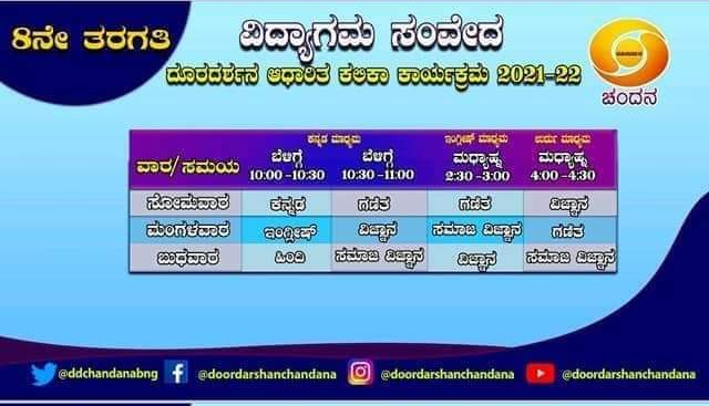 26.10.2021 Sensational Kannada Media and English Media Urdu 8 Class
