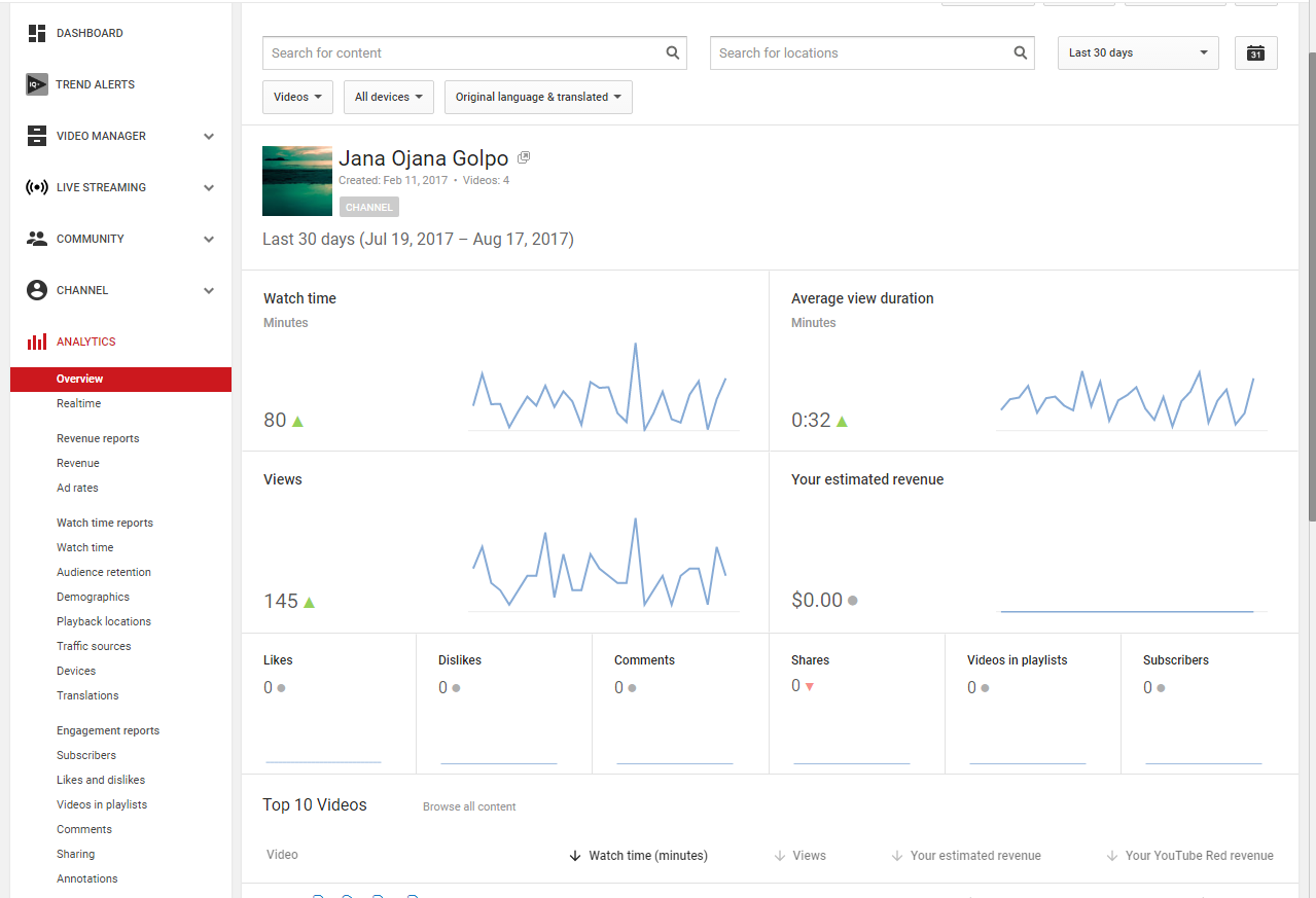 Why my youtube video views are not counting? - AdSense Help