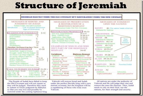 Jeremiah Chart