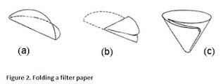 Folding a filter paper