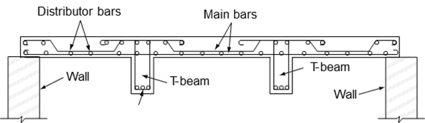 RCC T-beam slab floor