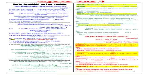اقوى 6 ورقات ملخص لقواعد اللغة الإنجليزية للصف الثالث الثانوي 2021 لمستر خالد حتحوت