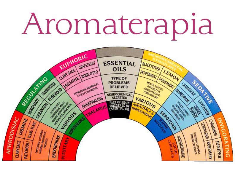 Puri Gorritxo Aromaterapia