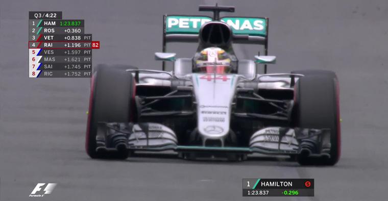 Hamilton celebró pronto su pole en Australia 2016