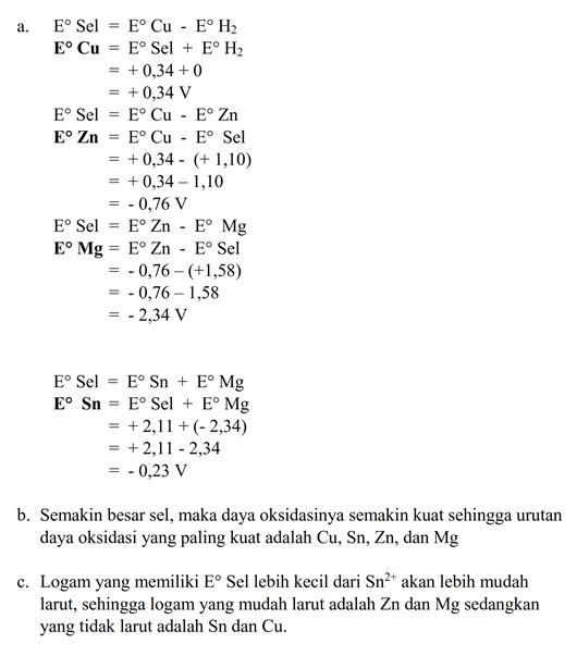 Contoh Soal Dan Pembahasan Sel Volta Post 2 Chemistry Is Fun