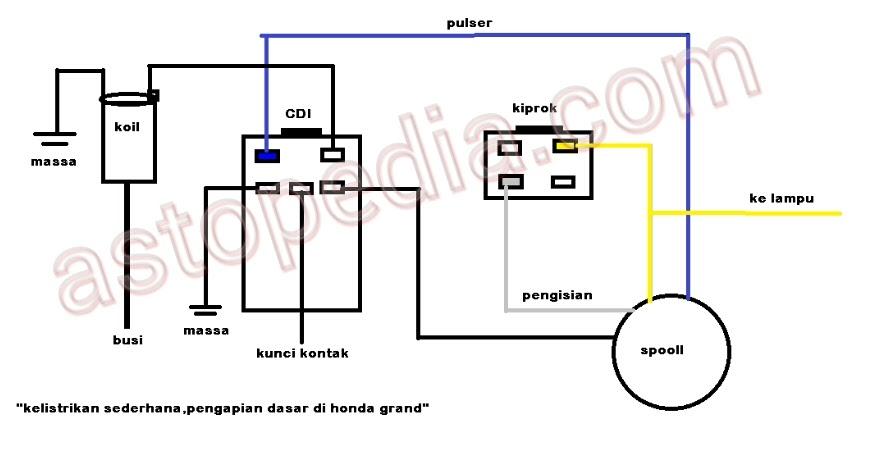 Skema Kelistrikan Honda Grand Wiring Diagram from lh3.googleusercontent.com