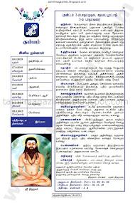 Kumudam Jothidam Raasi Palan - 16/9/2015 to 22/9/2015