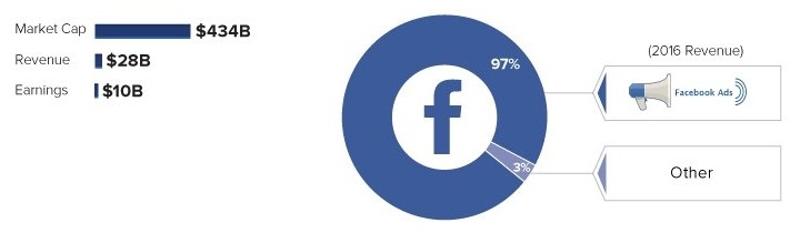 [facebook%5B4%5D]
