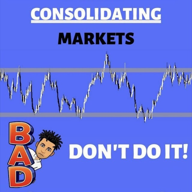 Beginner's Guide For Traders About Consolidating Markets and Golden Zones ?