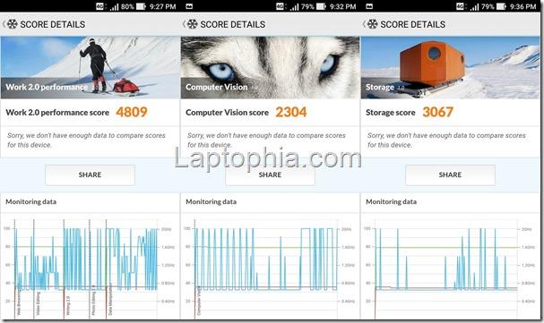 Benchmark PCMark Asus Zenfone Zoom S ZE553KL