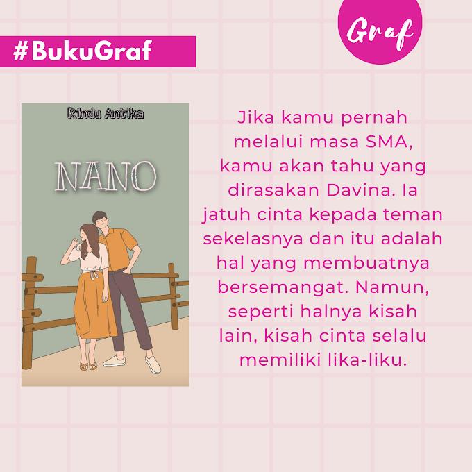 Novel Nano