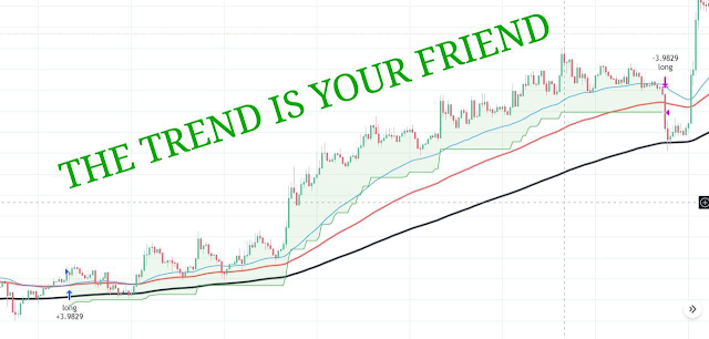 Free TradingView Scripts - How to Add an ATR Trailing Stoploss to Your Strategy - TradingView Script (+ Source Code)