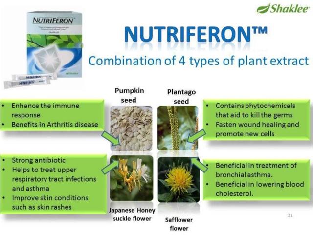 nutriferon Images for NUTRIFERON Nutriferon Tingkatkan Imuniti Sistem NutriFeron® | Activate Your Shield | Shaklee Malaysia Tingkatkan Sistem Imun Anda dengan NUTRIFERON SHAKLEE Nutriferon Shaklee 8 Manfaat NutriFeron Shaklee CARA MAKAN NUTRIFERON DENGAN DOS YANG BETUL  khasiat nutriferon shaklee  nutriferon shaklee harga  nutriferon shaklee reviews  testimoni nutriferon shaklee  harga nutriferon  nutriferon shaklee untuk kanak-kanak  cara makan nutriferon shaklee  fungsi nutriferon shaklee khasiat nutriferon shaklee Testimoni Nutriferon Shaklee: Membantu Meningkatkan Sistem Imun Kelebihan dan Kebaikan Nutriferon Shaklee Keistimewaan dan Kebaikan NutriFeron Shaklee  Khasiat dan Kebaikan Nutriferon Shaklee 13 Khasiat dan Kelebihan Nutriferon Shaklee Kebaikan Nutriferon Shaklee Tingkatkan Imuniti Tingkatkan Sistem Imun Anda dengan NUTRIFERON SHAKLEE nutriferon shaklee harga  nutriferon shaklee untuk kanak-kanak