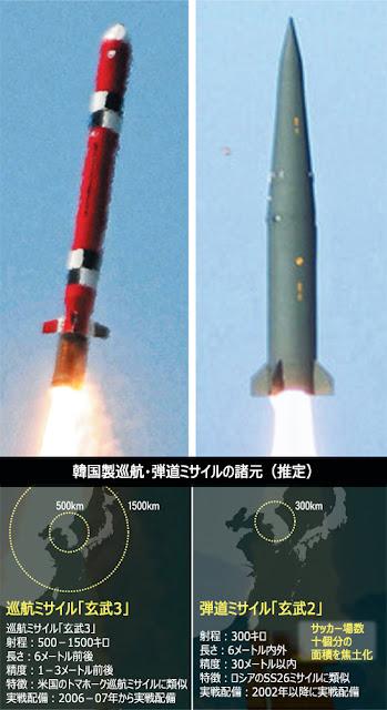 韓国、北朝鮮全域射程(1000km)の巡航ミサイルを配備 北朝鮮は韓国非難で15万人集会