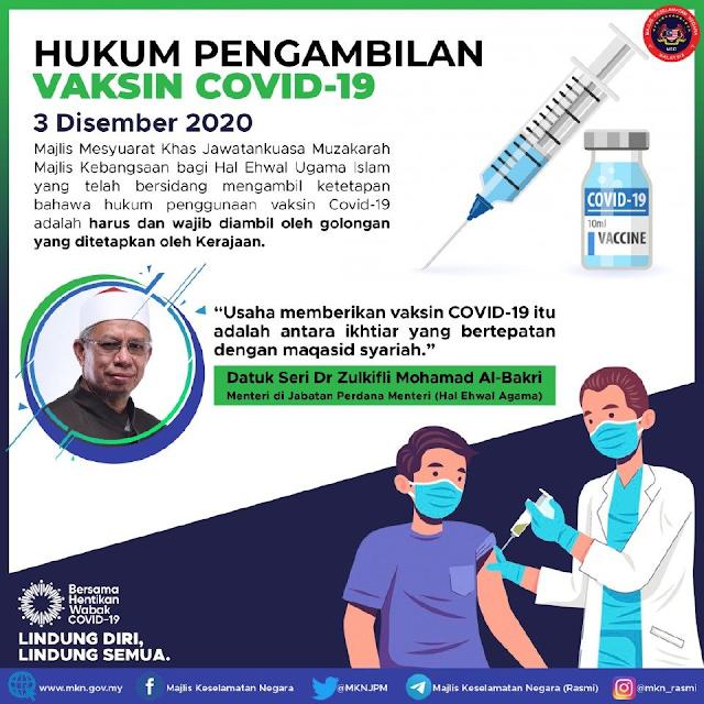 hukum pengambilan vaksin oleh mufti