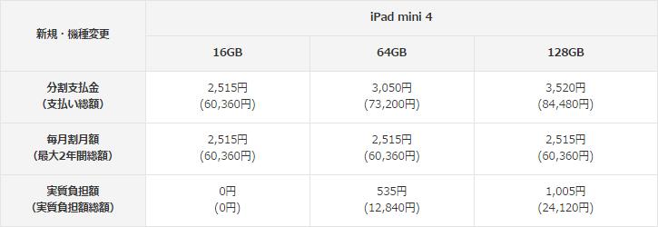 https://lh3.googleusercontent.com/-Mt_erTwhNoI/VfJaxKnp7NI/AAAAAAAAmKs/dY7-jyxxWQw/s800-Ic42/KDDI-au-iPad-mini-4-Sep-11-2015.jpg