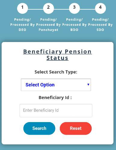 Mukhyamantri Vridhjan Pension Scheme