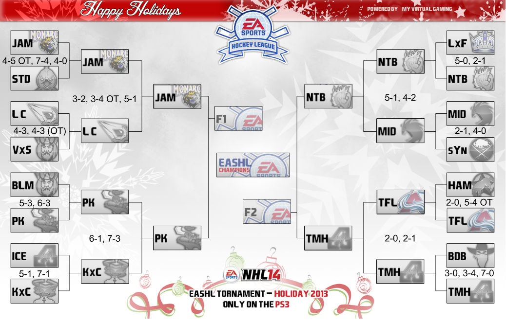 EASHL Holiday Tournament FINAL FOUR!!!!! BRACKET%2520%25282%2529