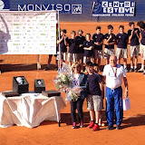 Challenger ATP 2016