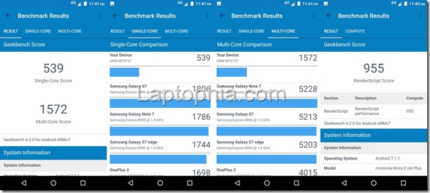 Benchmark Geekbench 4 Motorola Moto E4 Plus