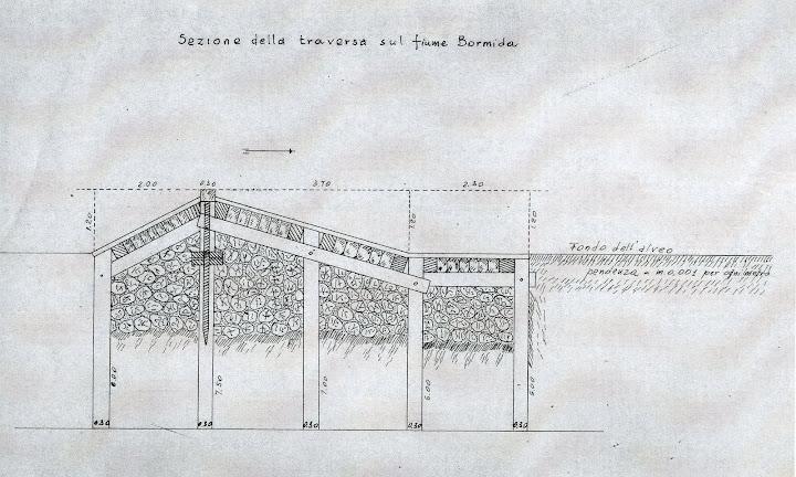 Progetto Negretti - sezione della chiusa 1833