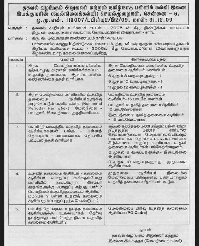 உயர், மேல்நிலைப் பள்ளிகளில் ஒதுக்கப்படும் பாடவேளைகள் - RTI தகவல்