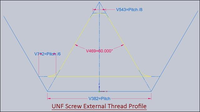 UNF Screw External Thread Profile