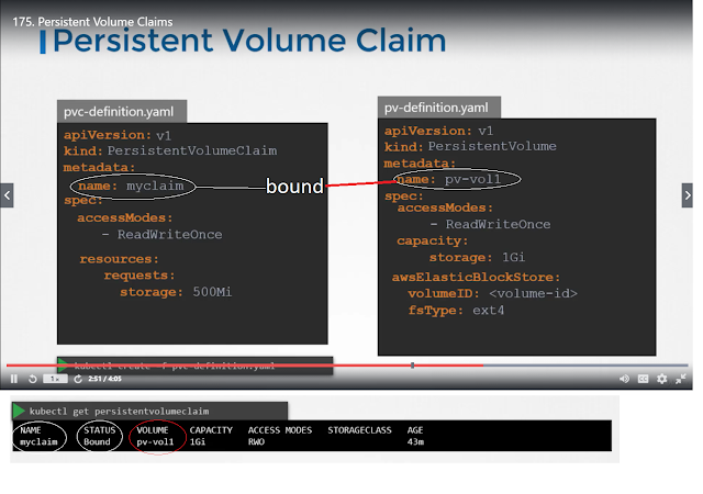 Persistent Volume Claim