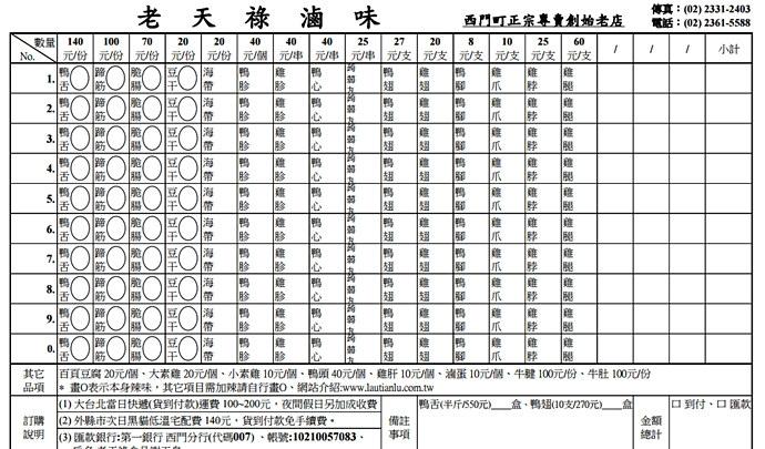 14 老天祿滷味 台北滷味推薦 西門町名店