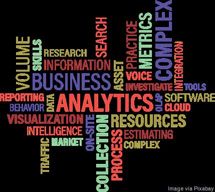 analytics-strategic