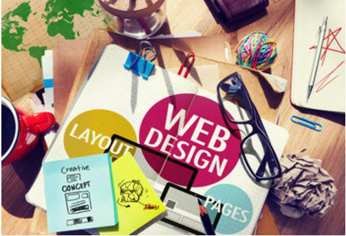 WordPress Web Design Brisbane in Australia