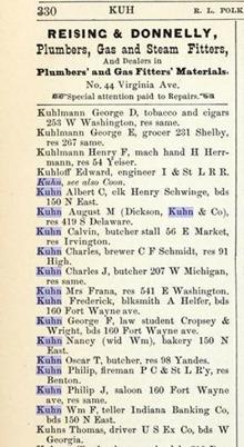 Kuhn, Indpls City Directory, 1878