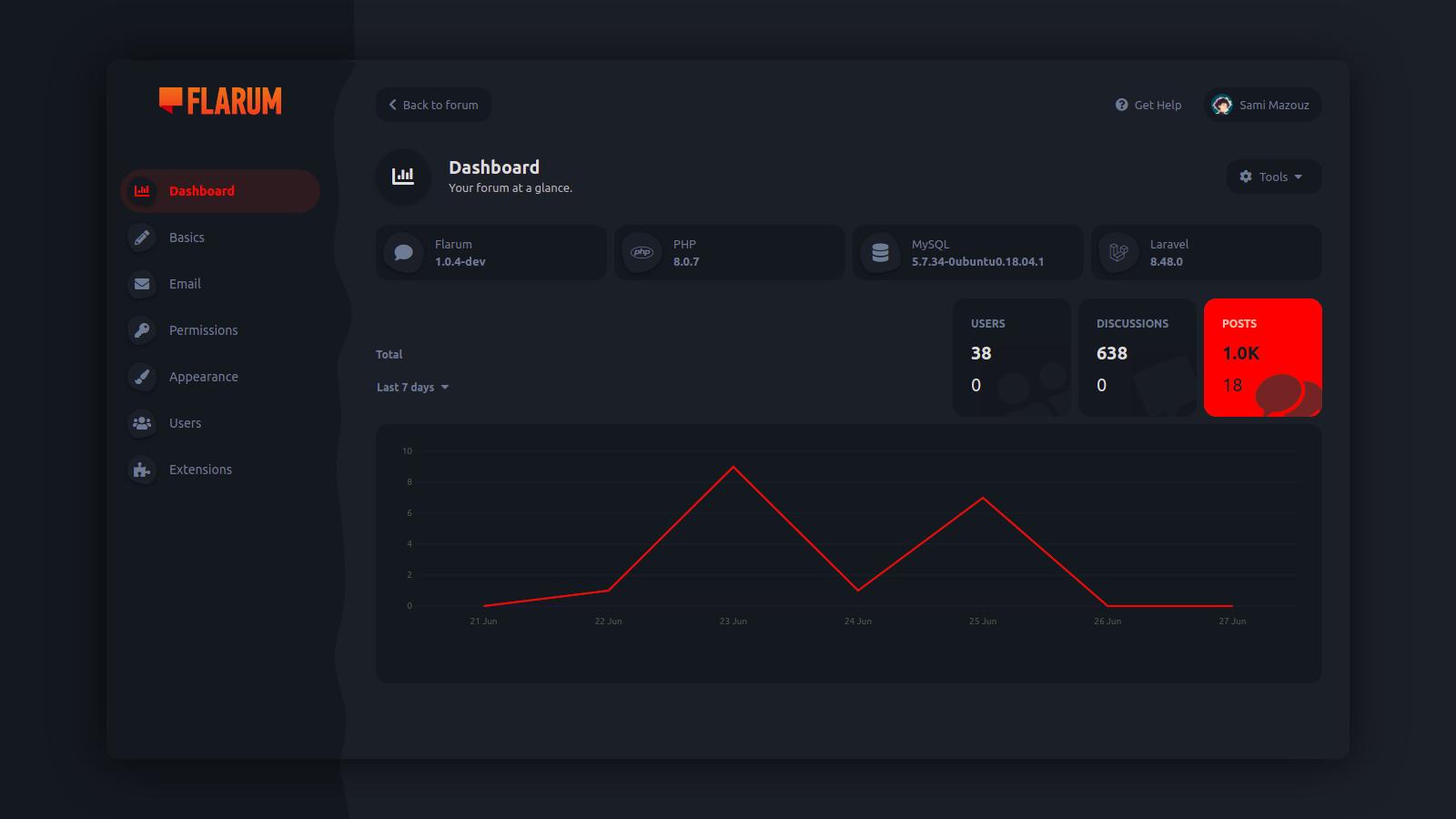 asirem_theme_dashboard_screenshot_1