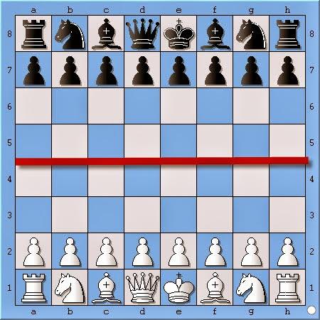 học cờ vua | ranh giới bàn cờ vua